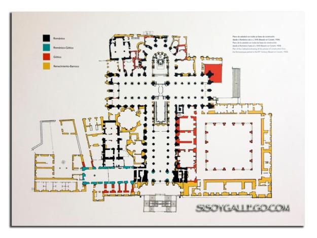 Plano de los diferentes estilos arquitectónicos que confluyen en la Catedral de Santiago